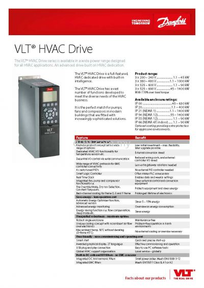 VLT Drives FC102