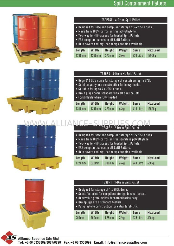16.1 4-Drum Spill Pallet/ 2-Drum Spill Pallet/ 1-Drum Spill Pallet 16.SPILL CONTROL SOLUTIONS
