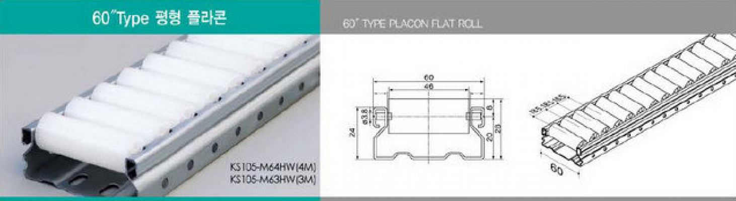 Placon 60 Type (Small Roll)