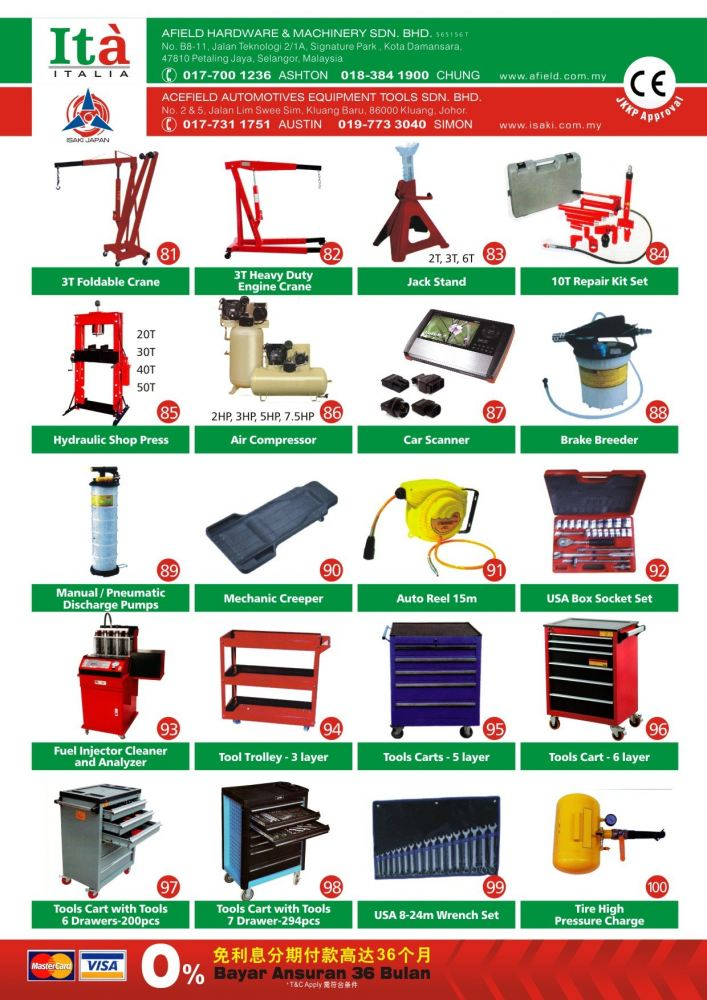 Equipment & Special Tools