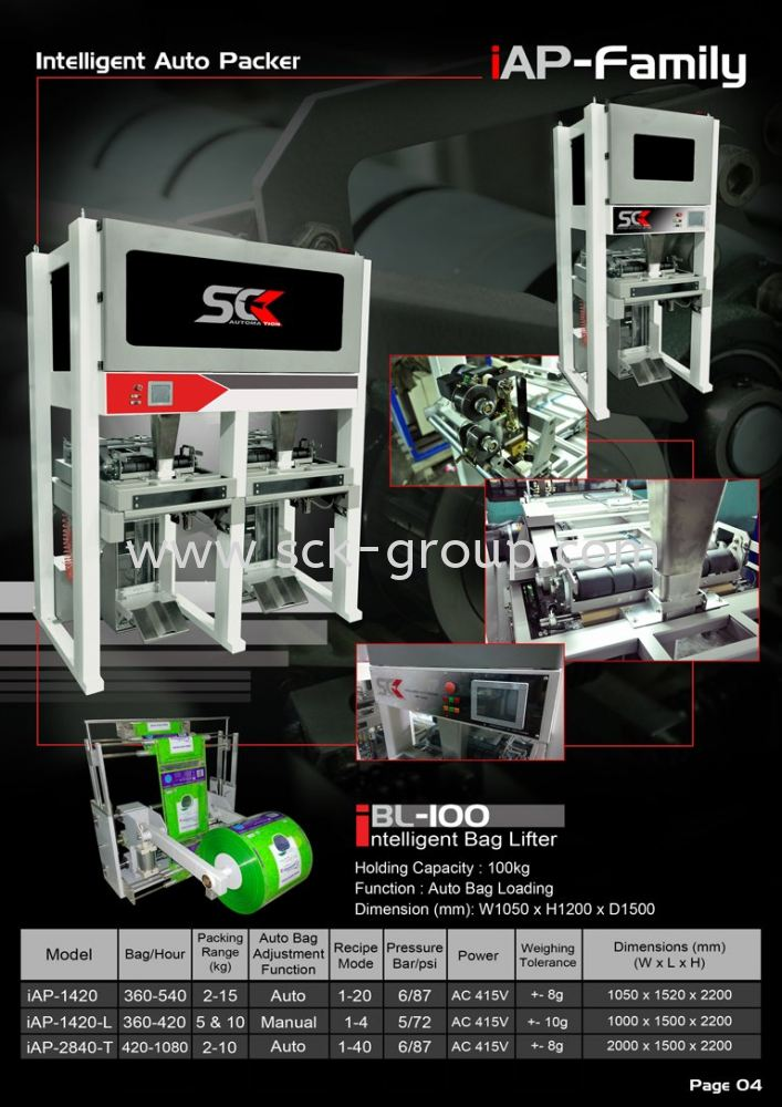 SCK Twin Head auto packer lauching