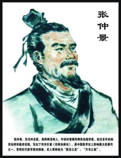 历代名中医肖像  190