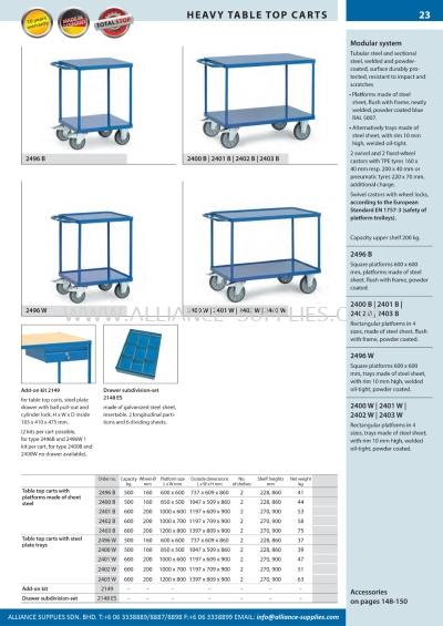 11.05.2 Heavy Table Top Carts