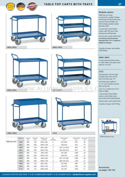 11.06.1 Table Top Carts with Trays