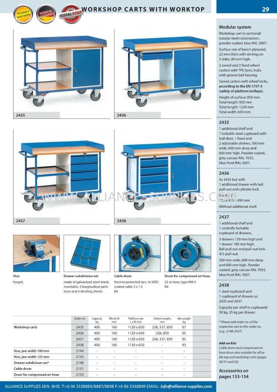 11.07.1 Workshop Carts with Workshop 11.07 Workshop Carts with Worktop 11.FETRA