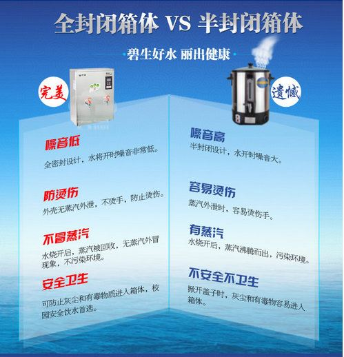 Differences between water boiler and water heater What makes us different?
