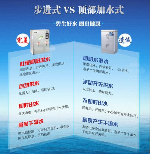 Differences between water boiler and water heater What makes us different? Supplier, Suppliers, Supply, Supplies  ~ Bili Marketing