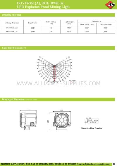 17.01.2 LED Explosion Proof Mining Light DGY18/36L(A), DGE18/48L(A)