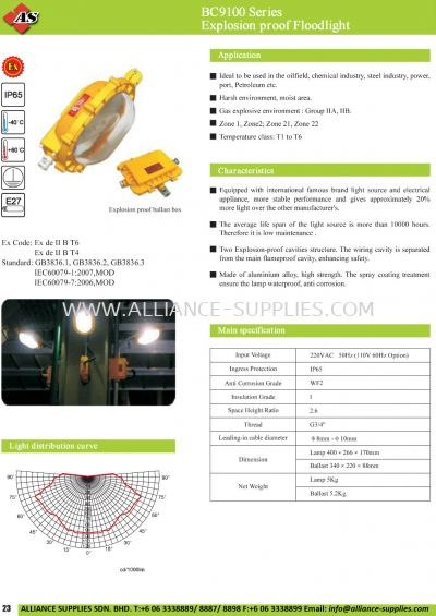 17.02.6 BC9100 Series Explosion Proof Floodlight