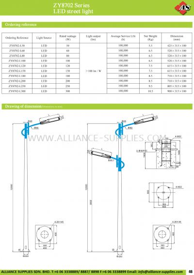 17.03.7 ZY8702 Series LED Street Light