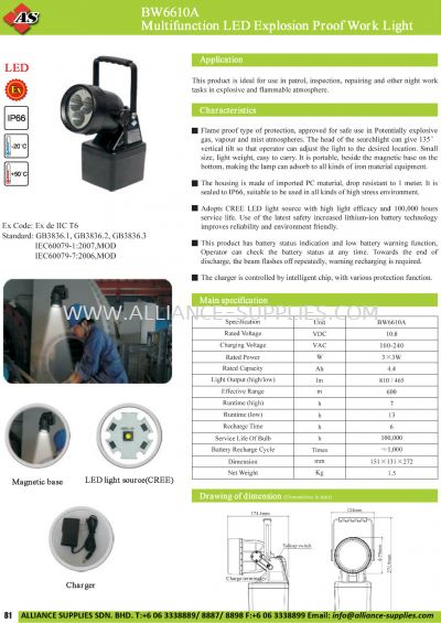 17.05.6 BW6610A Multifunction LED Explosion Proof Work Life