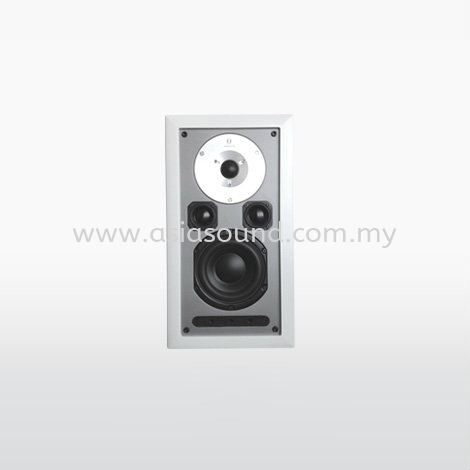 Onwall / Inwall Signature Onwall / Inwall AudioVector