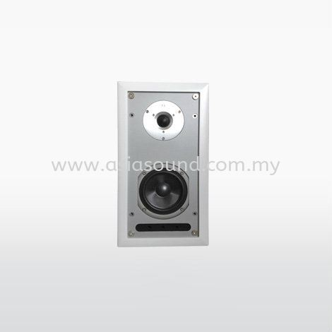 Onwall / Inwall Super Onwall / Inwall AudioVector