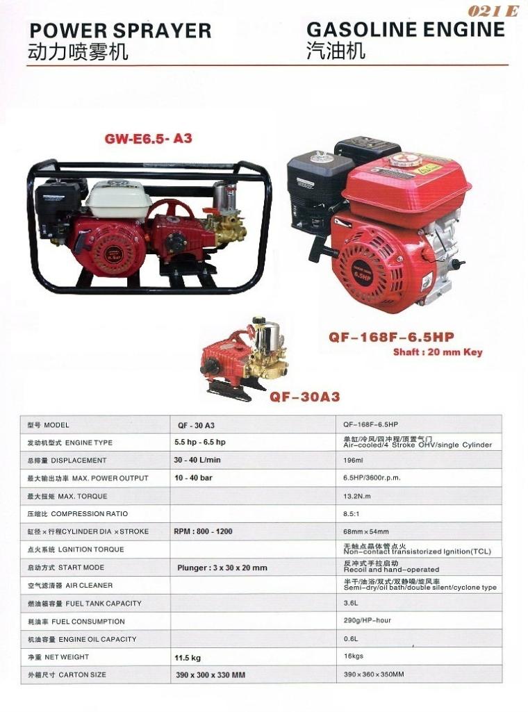 Power Sprayer / Gasoline Engine High Pressure Cleaner Cleaning Machinery