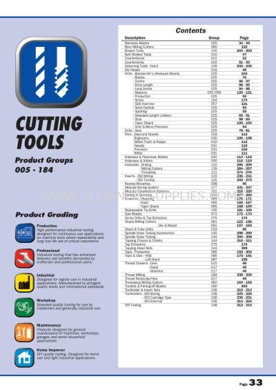 09.01.1 Cutting Tools