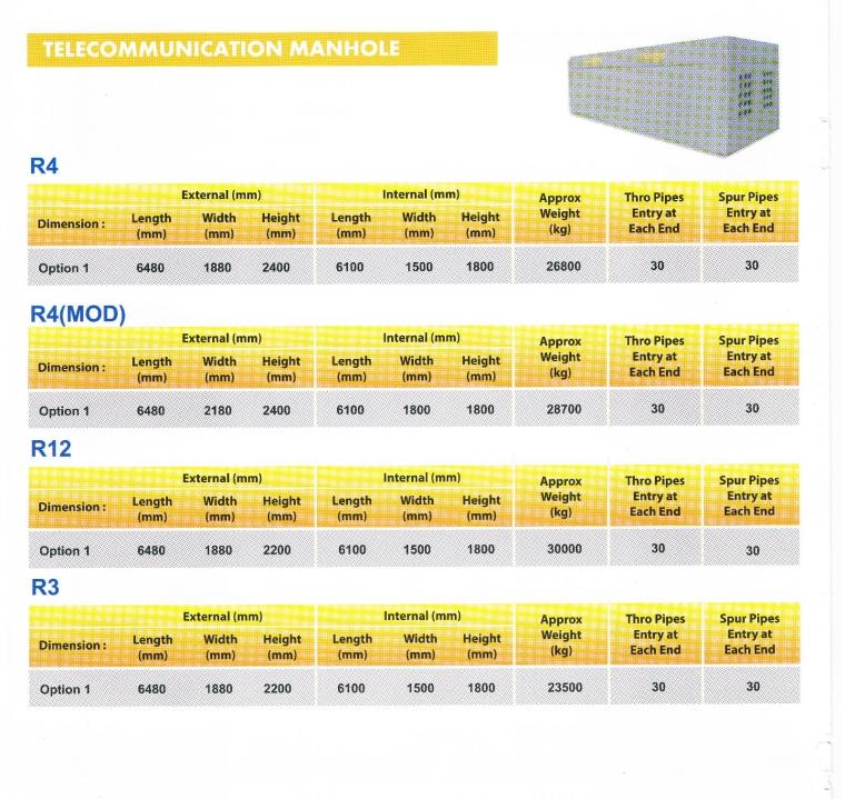 Telecommunication Manhole Target Concrete Products