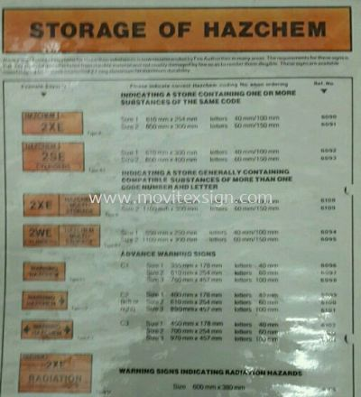 hazcham jb of storage safety sign or label Sticker