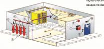 Inertec Clean Agent System Fire Suppression System Fire Fighting System