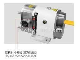 Water-Cooled Mechanical Seal Lobe Pump