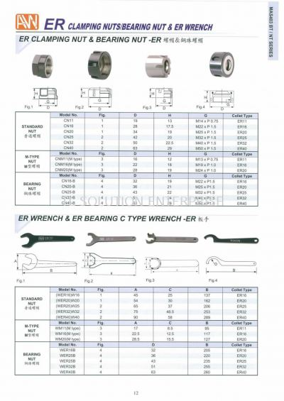 Er Clamping Nuts-Bearing Wrench
