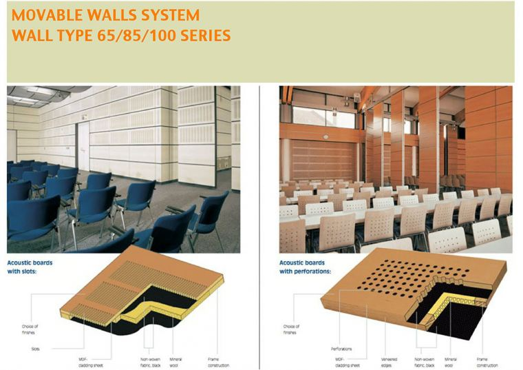 Wall Type 65/85/100 Series Acoustic Movable Wall Acoustic Solution