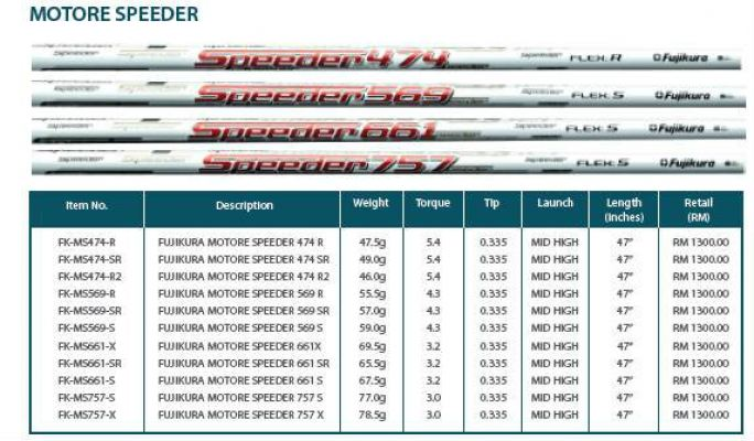 Fujikura Japan Motore Speeder Golf Shafts