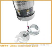 OMP60-Optical Transmission Probe