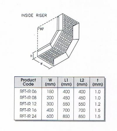 INSIDE RISER PERFORATED CABLE TRAY FITTING