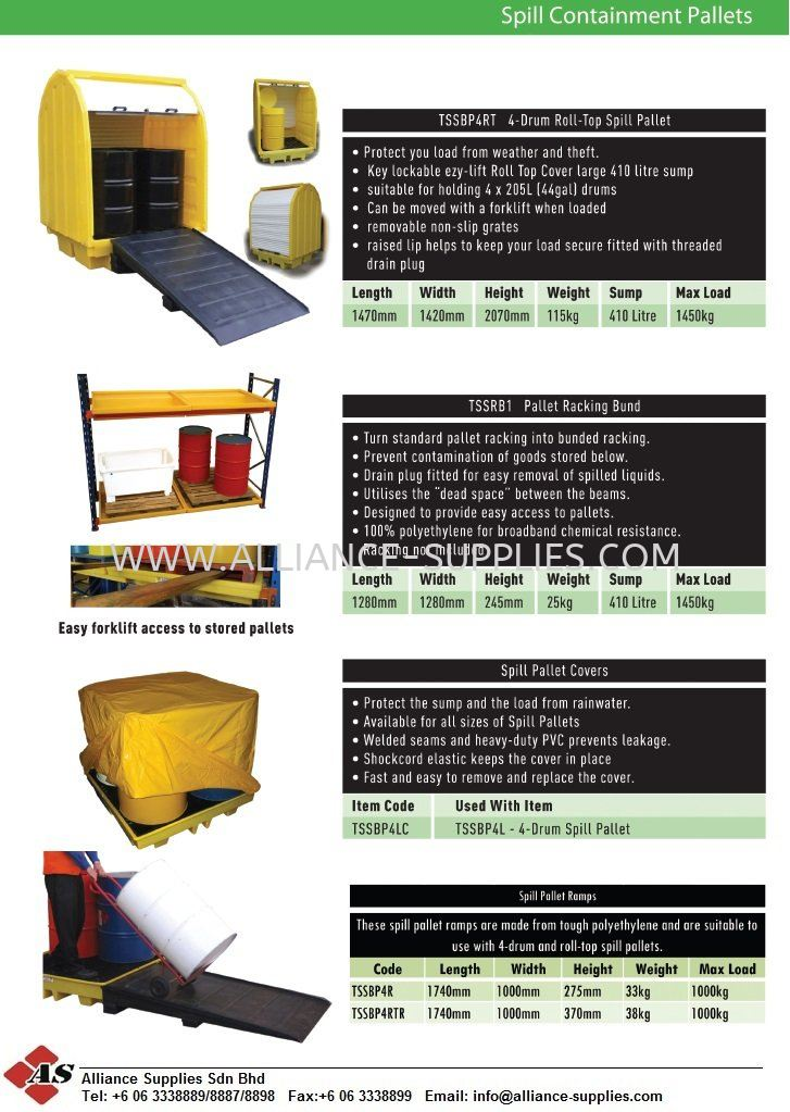 16.2 4-Drum Roll-Top Spill Pallet/ Spill Pallet Covers/ Spill Pallet Ramps 16.SPILL CONTROL SOLUTIONS