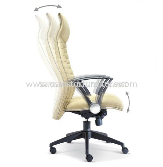 HOMEY SPECIFICATION - CURVES AND CONTOURS OF IMPECCABLE CRAFTSMANSHIP ENSURE CORRECT POSTURE PERFECT COMBINATION OF AESTHETICS DESIGN AND COMFORT