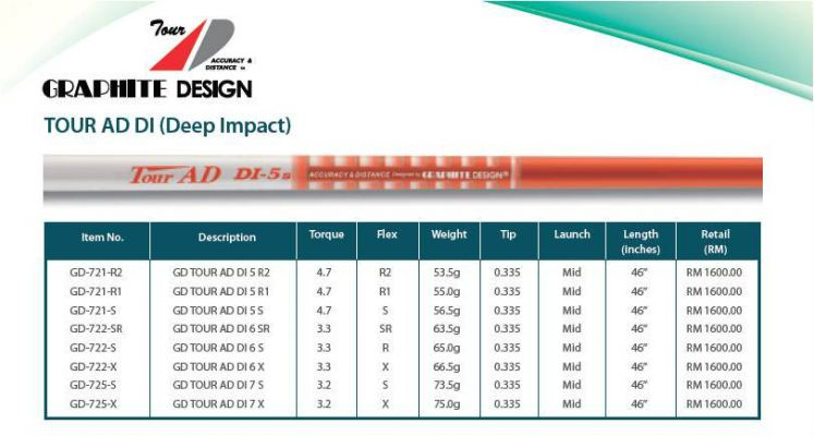 Graphite Design Tour AD DI Deep Impact Golf Shafts