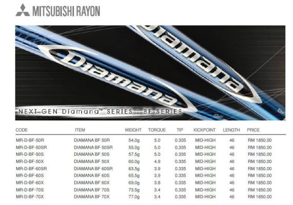 Mitsubishi Rayon Diamana BF Golf Shafts