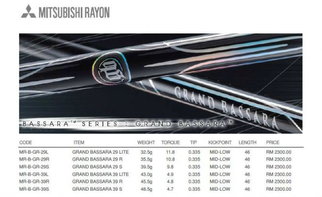 Grand Bassara Golf Shafts
