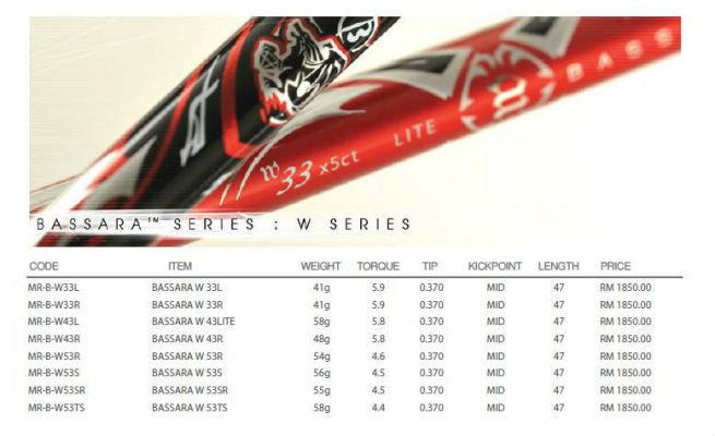 Bassara W Series Golf Shafts
