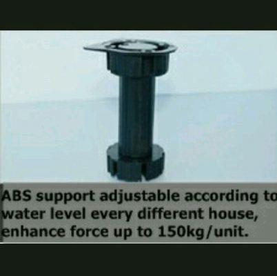 ABS Support