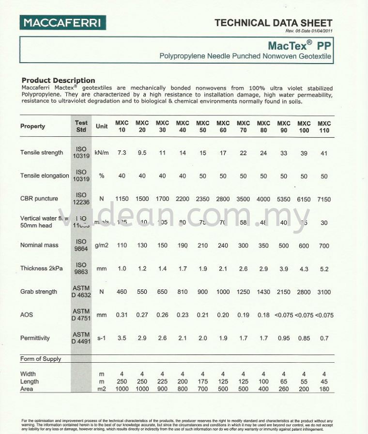Geotextile Technical Data Sheet Geotextile