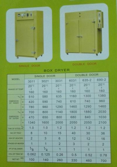 36 Trays Double Door Box Dryer (Heavy Duty Type)