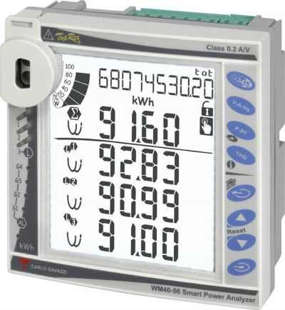 CARLO GAVAZZI Energy management - POWER METER Malaysia Singapore Thailand Indonesia Philippines Vietnam Europe USA