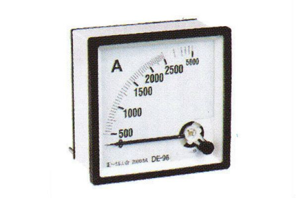 Moving Iron & Moving coil Instruments AC Ammeter