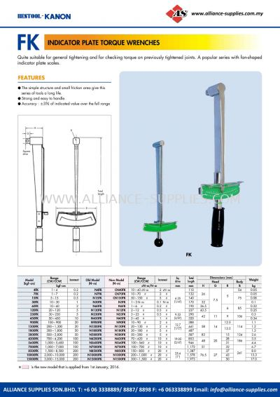 Kanon FK Indicator Plate Torque Wrenches