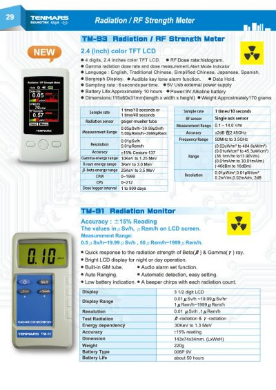 TENMARS RADIATION / RF STRENGTH METER