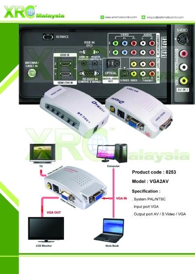 VGA2AV VGA SIGNAL TO AV SIGNAL CONVERTER
