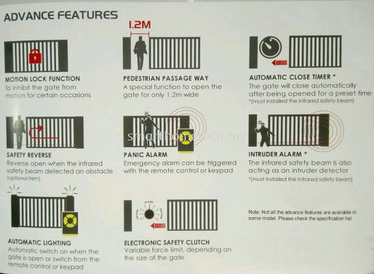 Advance Features Of Auto Gate