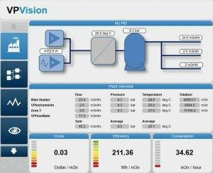 VP Vision Complete Industrial Solution