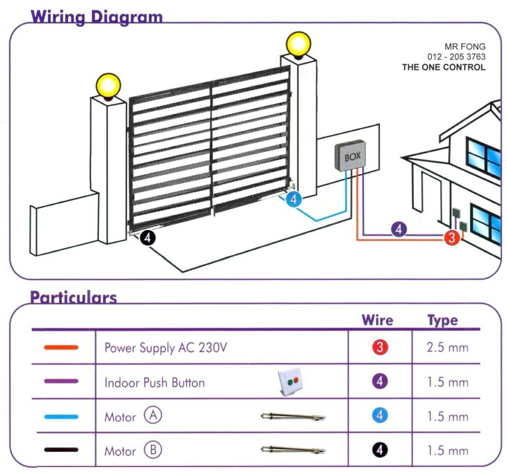 Wiring Diagram Energy Autogate Auto Gate System Supplier