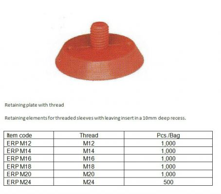 Retaining plate with thread