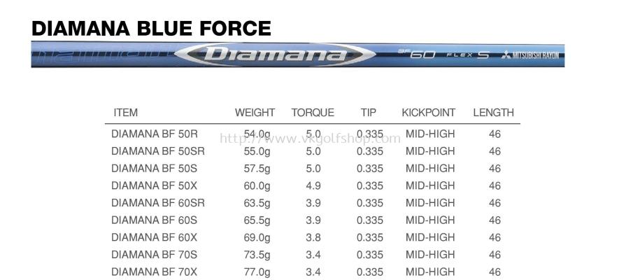 Mitsubishi Rayon Shaft Diamana Blue Force