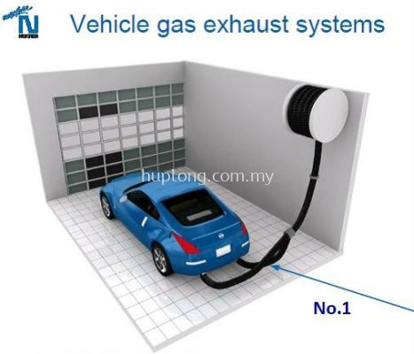 Vehicle gas exhaust systems