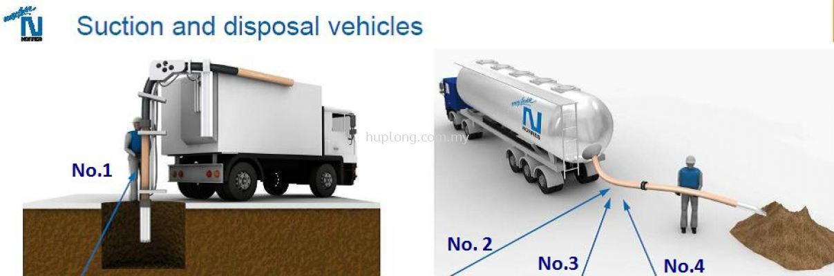 Suction and disposal vehicles