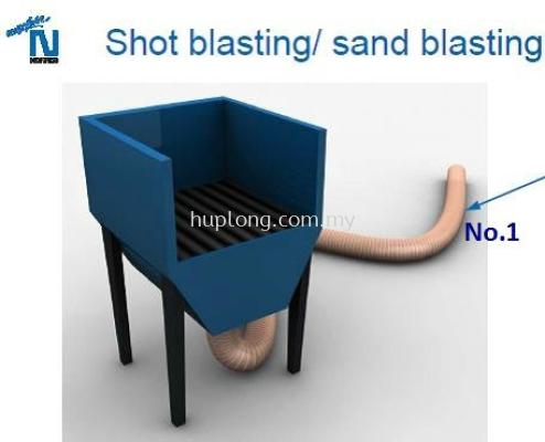 Shot blasting/ sand blasting